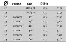 Shaver břity - agresivní plný poloměr - 2.5 až 3.5 mm Nouvag
