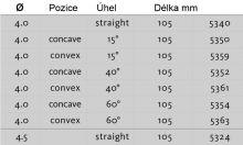 Shaver břity - resektor plný poloměr - ø 4.0 až 4.5 mm